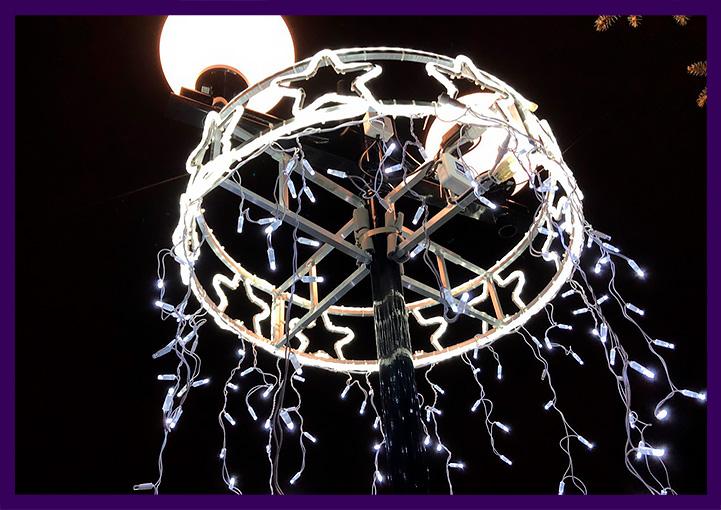 Светодиодные консоли для парковых фонарей